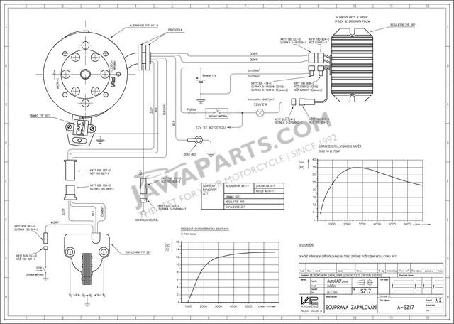 parts jawa 350 type 634